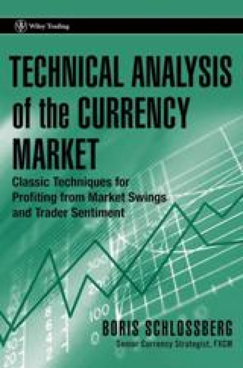 Technical Analysis in currency Market